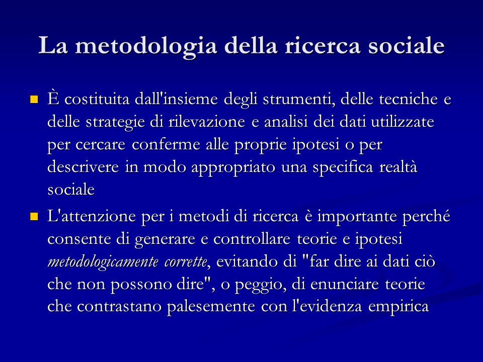 La metodologia della ricerca sociale