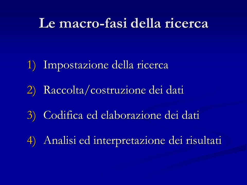 Le macro-fasi della ricerca
