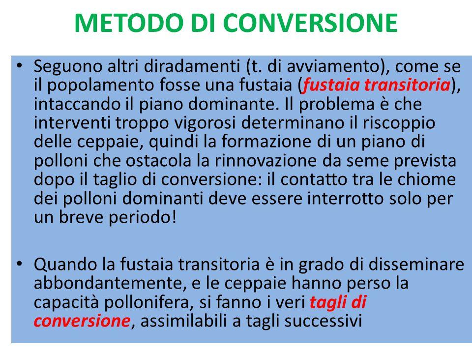 METODO DI CONVERSIONE