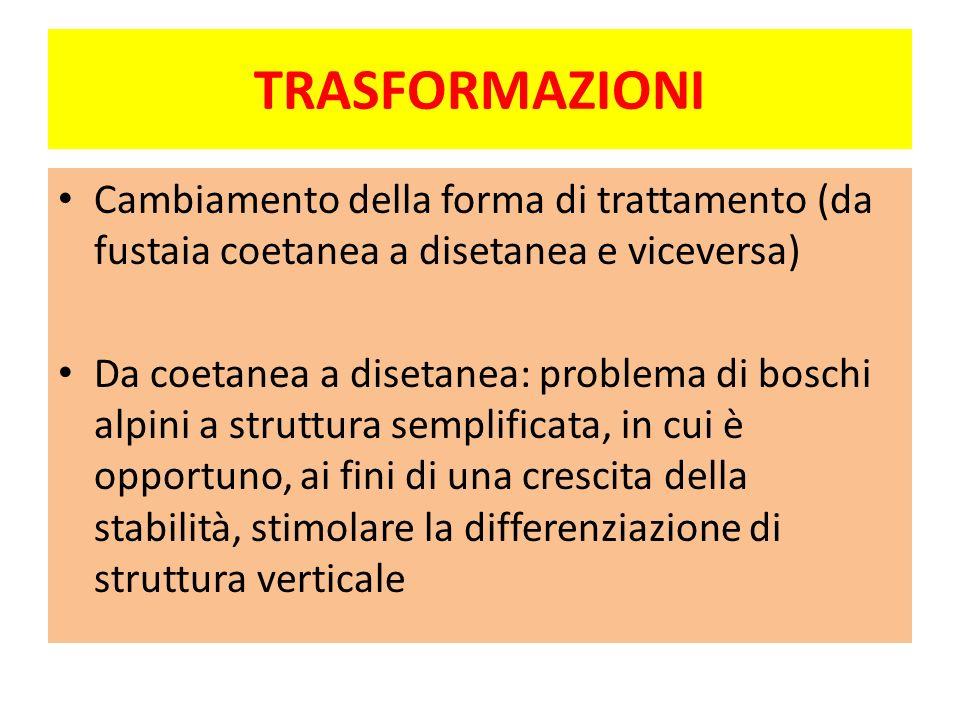 TRASFORMAZIONI Cambiamento della forma di trattamento (da fustaia coetanea a disetanea e viceversa)