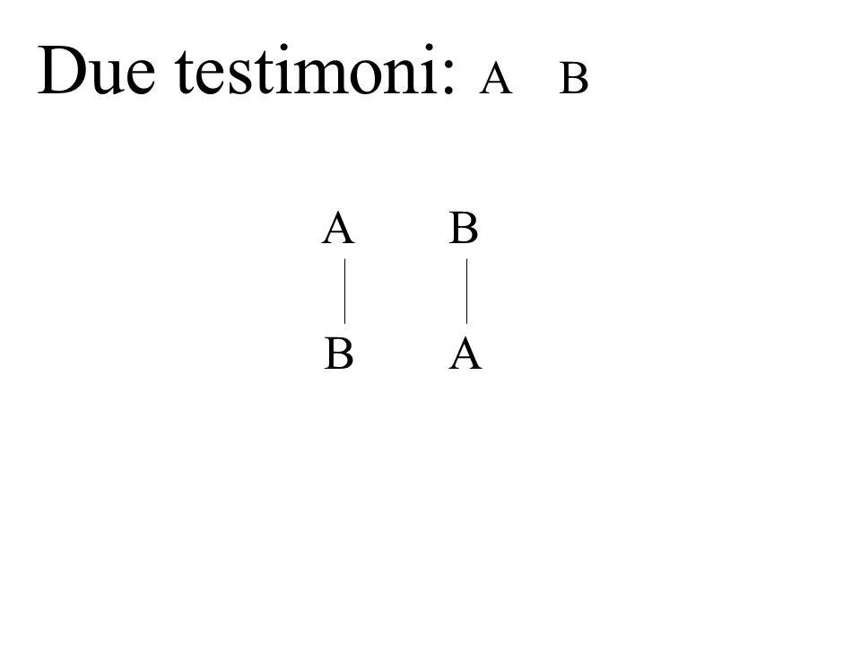 Due testimoni: A B A B B A