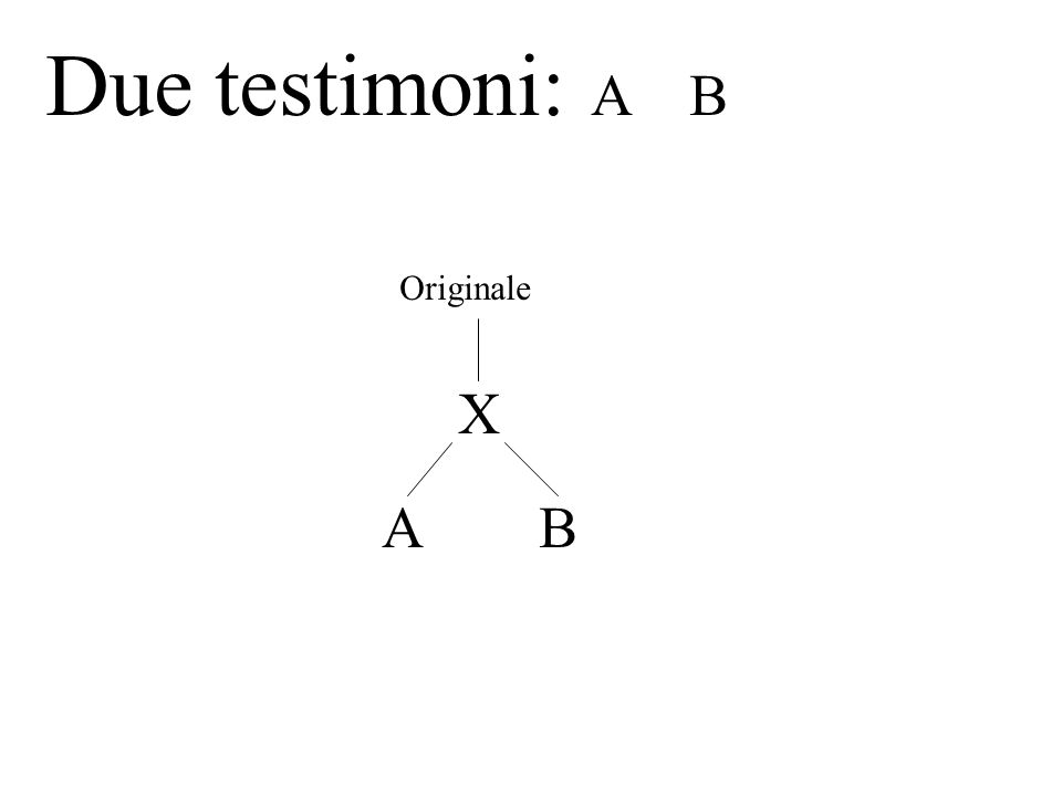 Due testimoni: A B Originale X A B