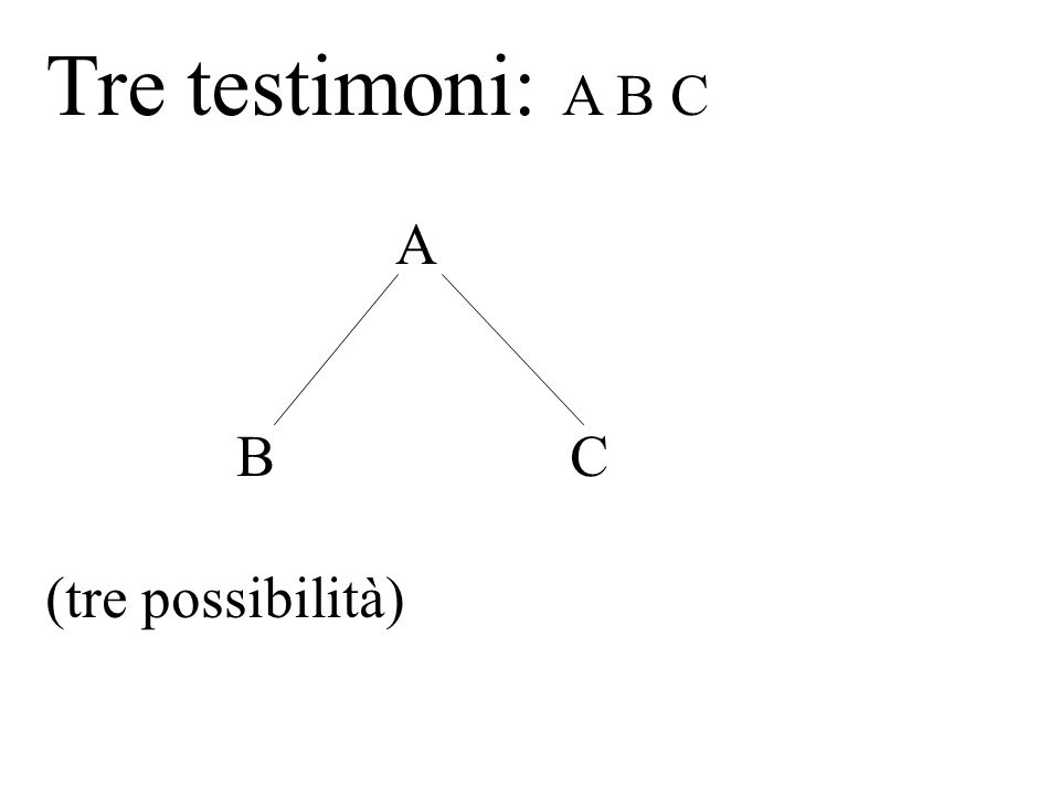 Tre testimoni: A B C A B C (tre possibilità)