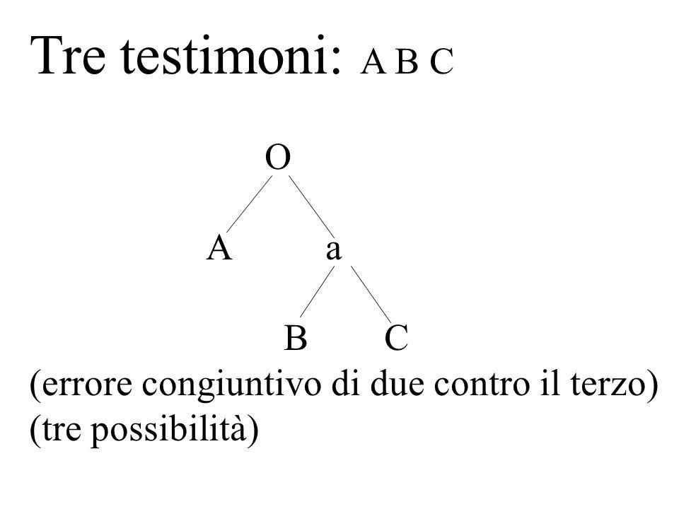 Tre testimoni: A B C O A a B C