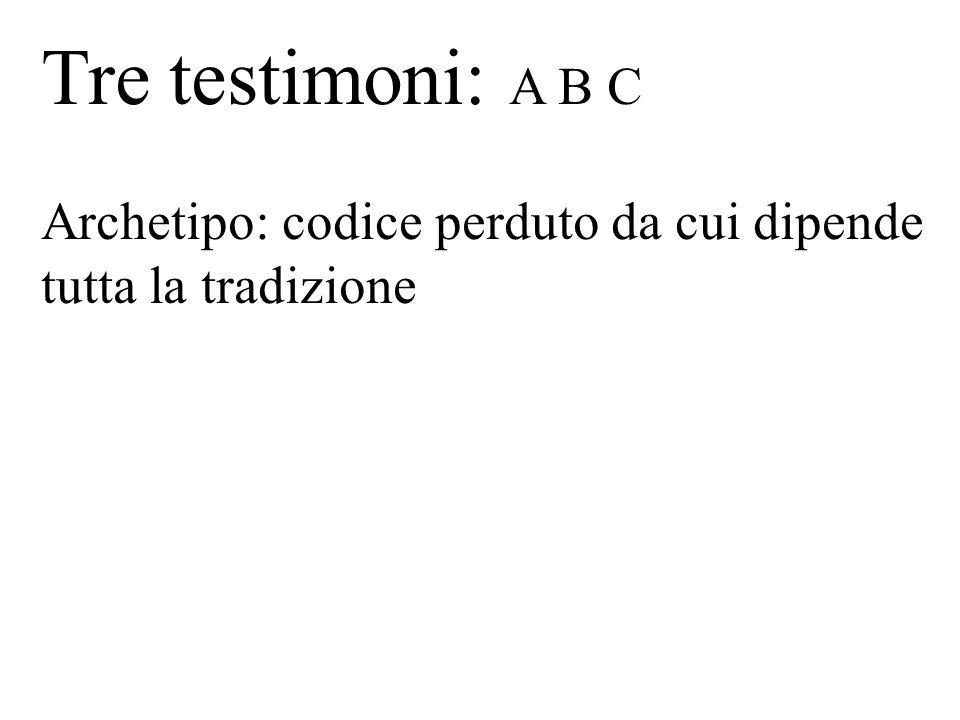 Tre testimoni: A B C Archetipo: codice perduto da cui dipende tutta la tradizione