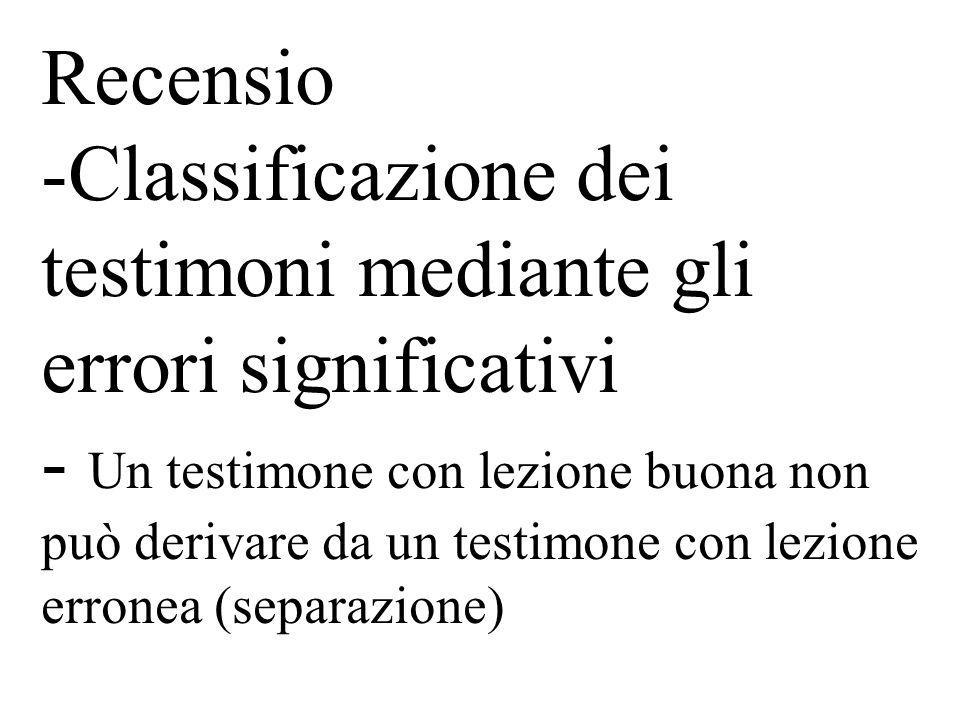 Recensio Classificazione dei testimoni mediante gli errori significativi.