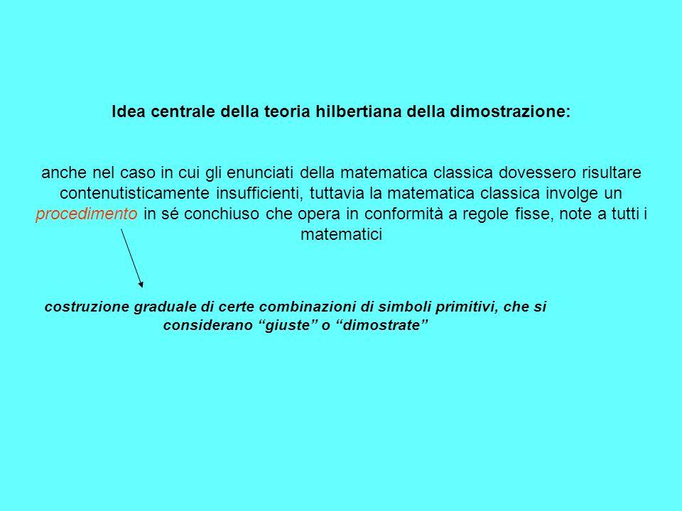 Idea centrale della teoria hilbertiana della dimostrazione: