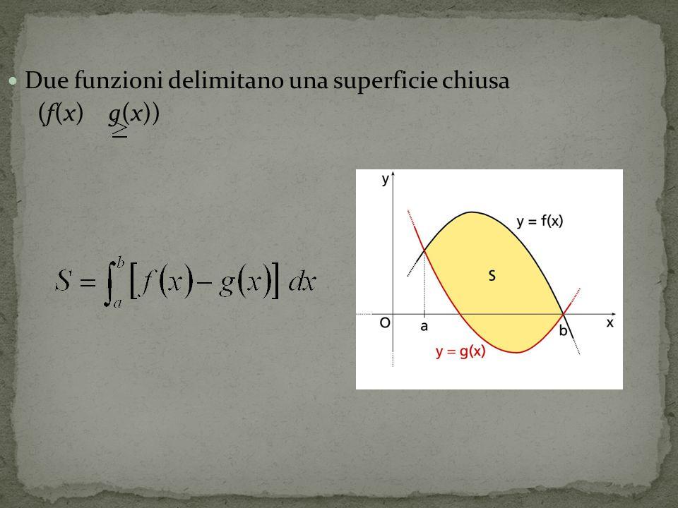 Due funzioni delimitano una superficie chiusa