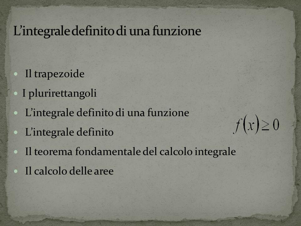 L'integrale definito di una funzione