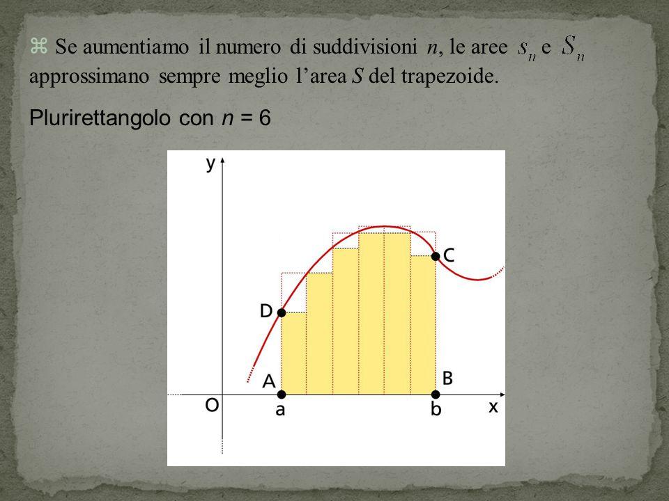 Se aumentiamo il numero di suddivisioni n, le aree e approssimano sempre meglio l'area S del trapezoide.