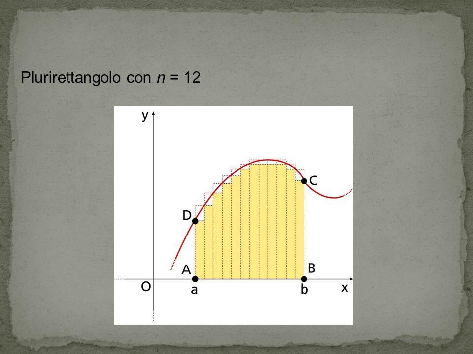 Plurirettangolo con n = 12