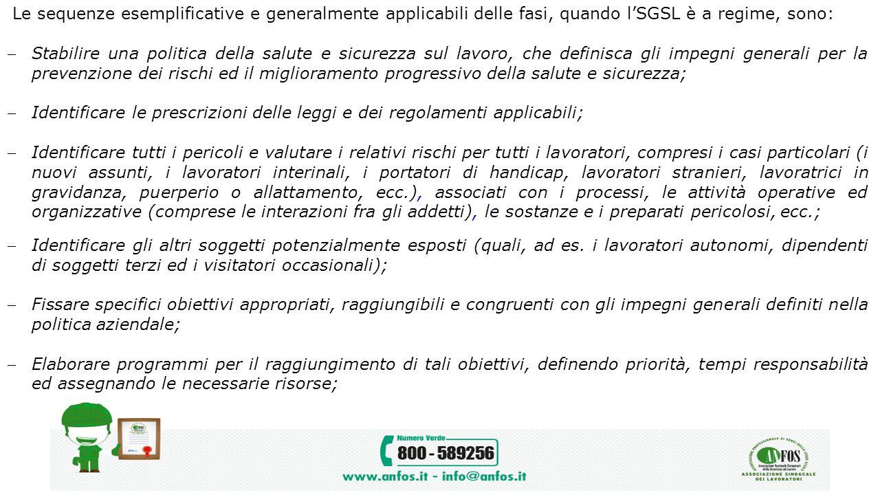 Le sequenze esemplificative e generalmente applicabili delle fasi, quando l'SGSL è a regime, sono: