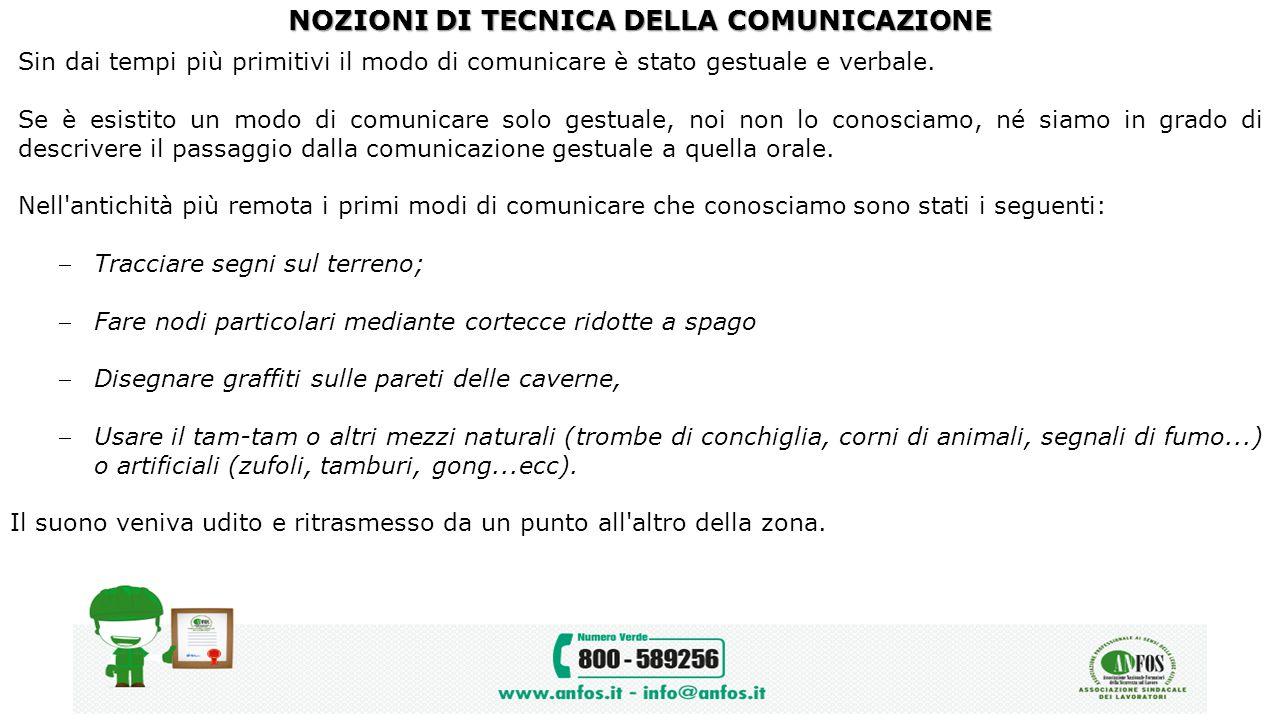 NOZIONI DI TECNICA DELLA COMUNICAZIONE