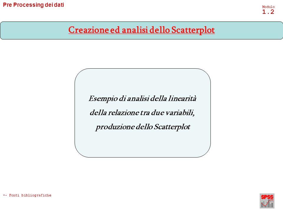 Creazione ed analisi dello Scatterplot