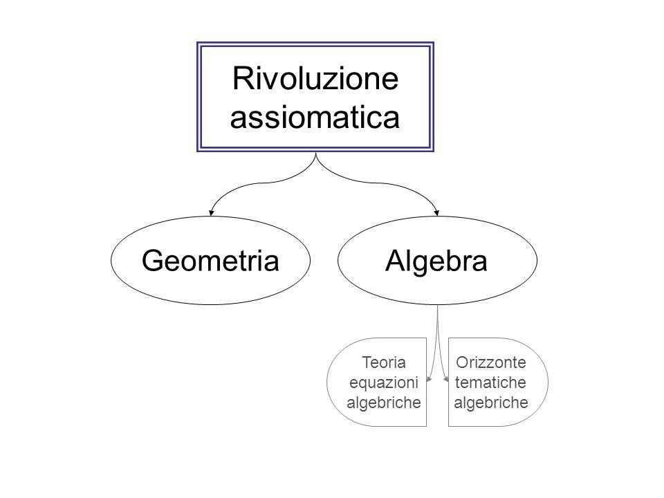 Rivoluzione assiomatica Geometria Algebra Teoria equazioni algebriche