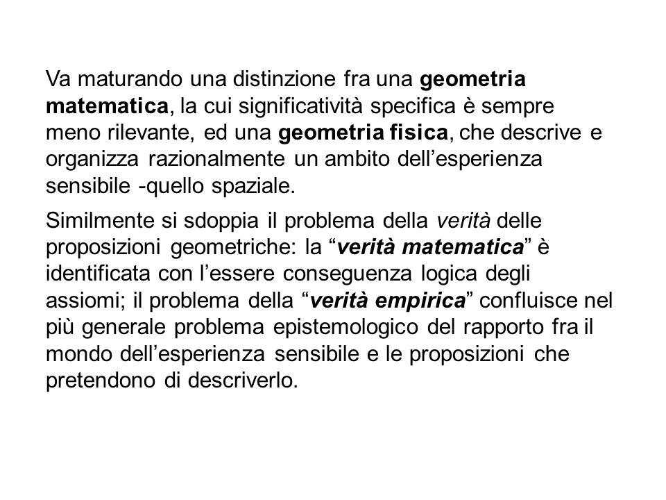 Va maturando una distinzione fra una geometria matematica, la cui significatività specifica è sempre meno rilevante, ed una geometria fisica, che descrive e organizza razionalmente un ambito dell'esperienza sensibile -quello spaziale.