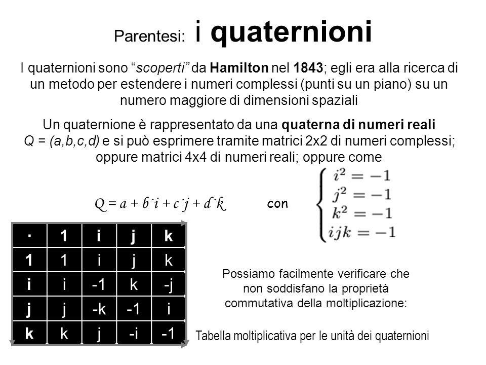 Parentesi: i quaternioni