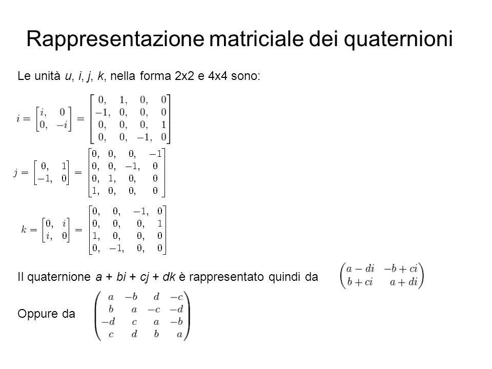 Rappresentazione matriciale dei quaternioni
