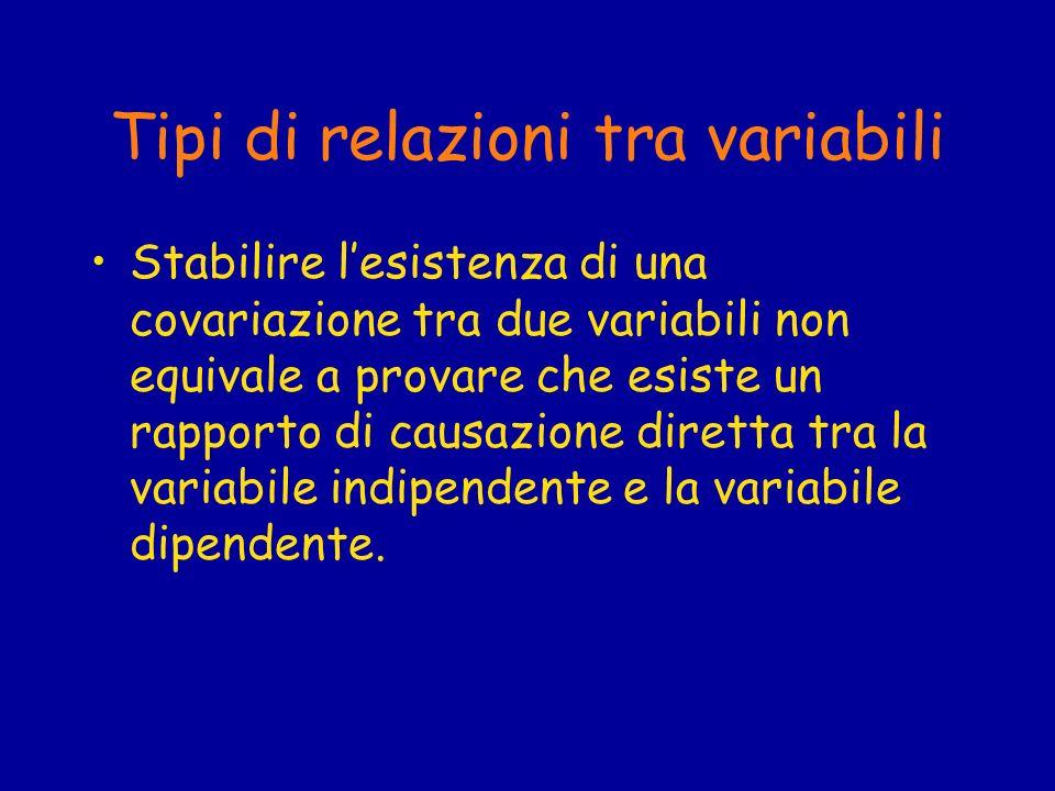 Tipi di relazioni tra variabili