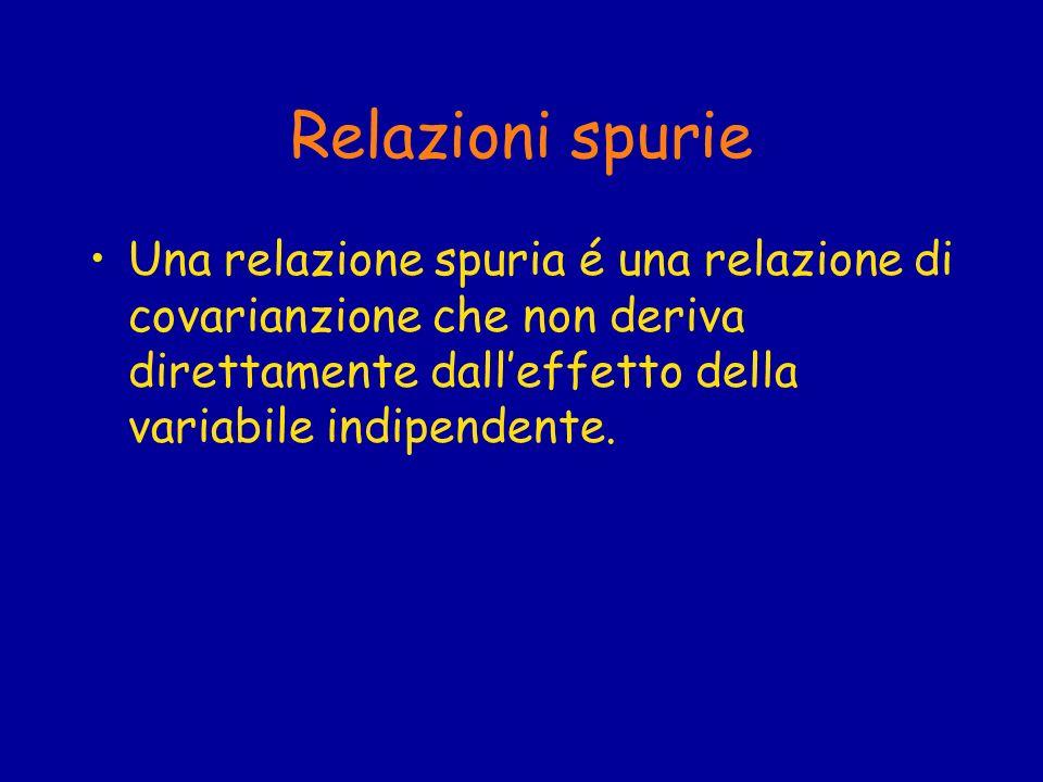 Relazioni spurie Una relazione spuria é una relazione di covarianzione che non deriva direttamente dall'effetto della variabile indipendente.