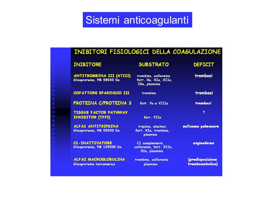 Sistemi anticoagulanti