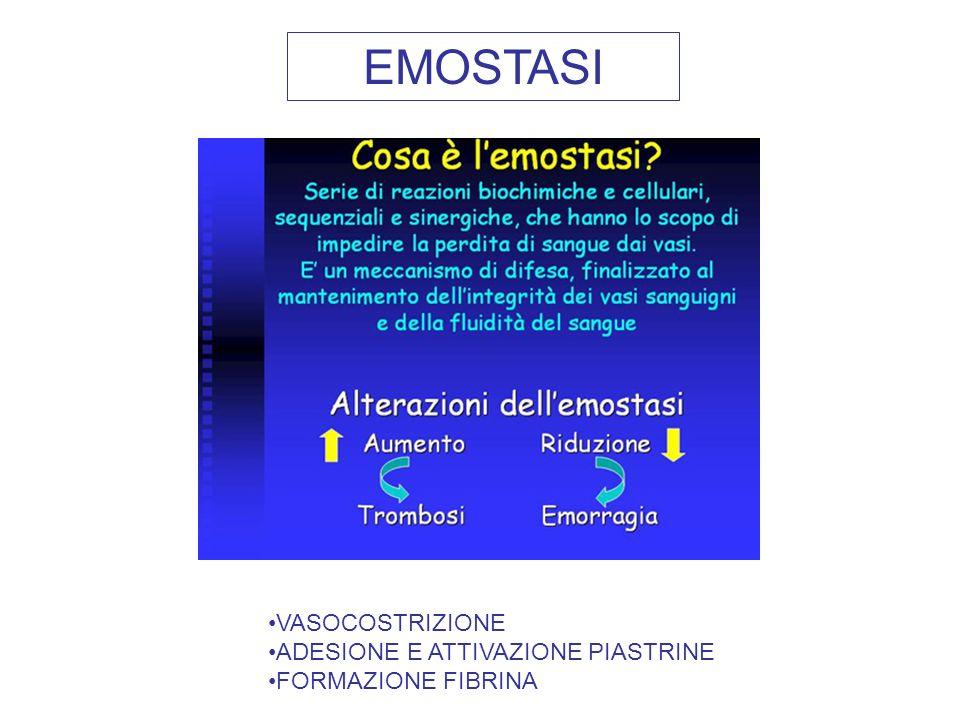 EMOSTASI VASOCOSTRIZIONE ADESIONE E ATTIVAZIONE PIASTRINE