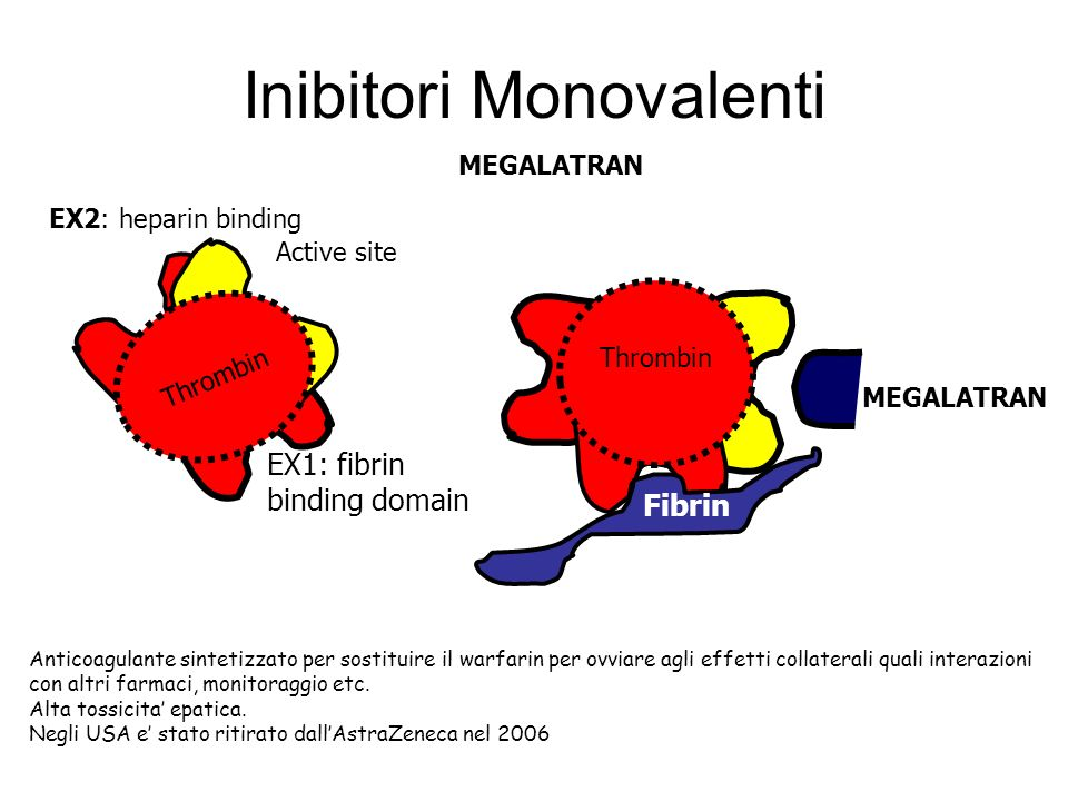 Inibitori Monovalenti