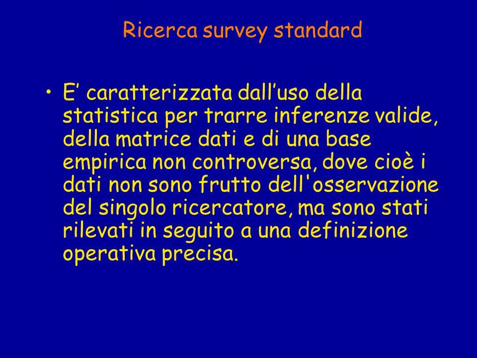 Ricerca survey standard
