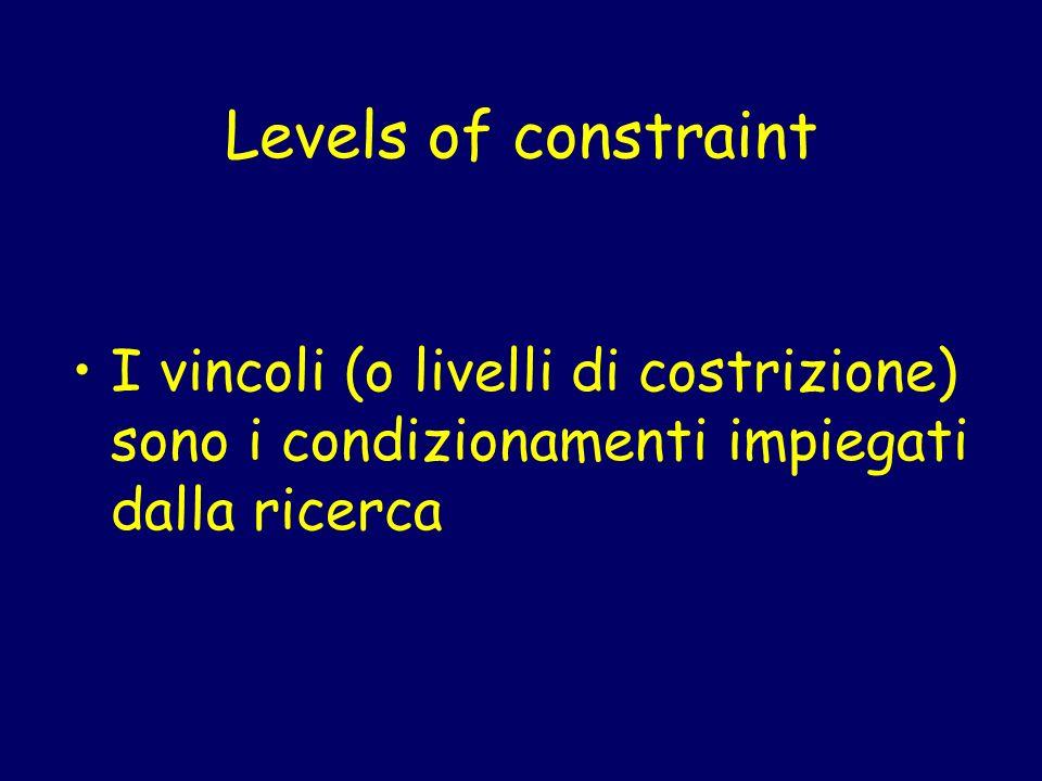 Levels of constraintI vincoli (o livelli di costrizione) sono i condizionamenti impiegati dalla ricerca.