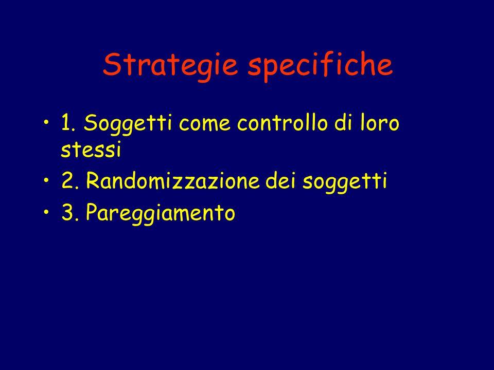 Strategie specifiche 1. Soggetti come controllo di loro stessi