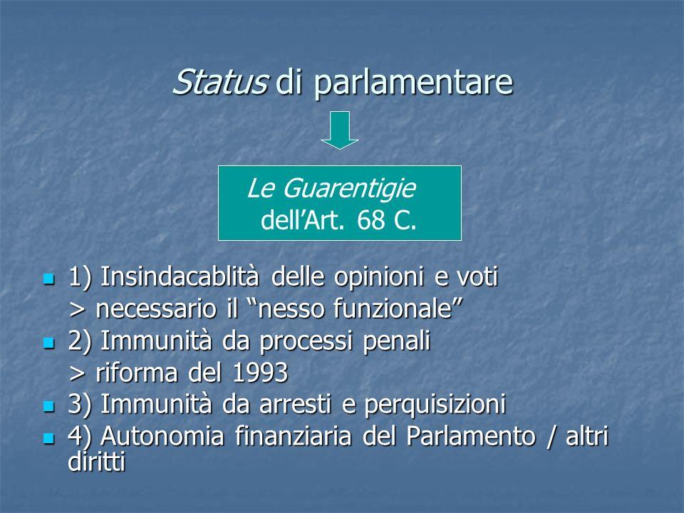 Status di parlamentare