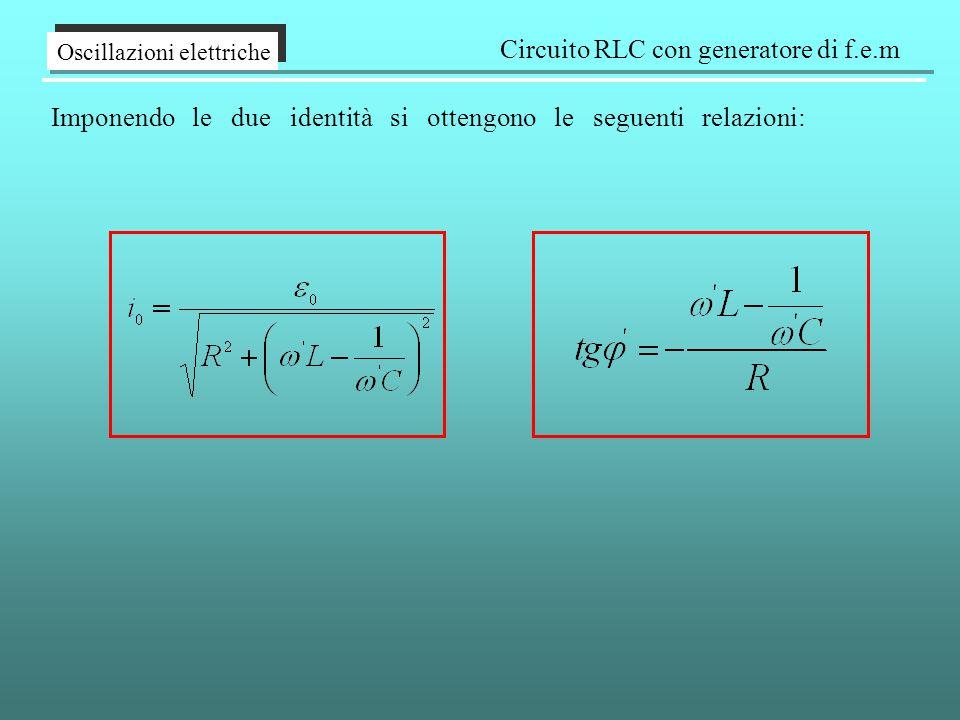 Circuito RLC con generatore di f.e.m