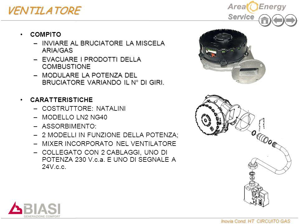 VENTILATORE COMPITO INVIARE AL BRUCIATORE LA MISCELA ARIA/GAS
