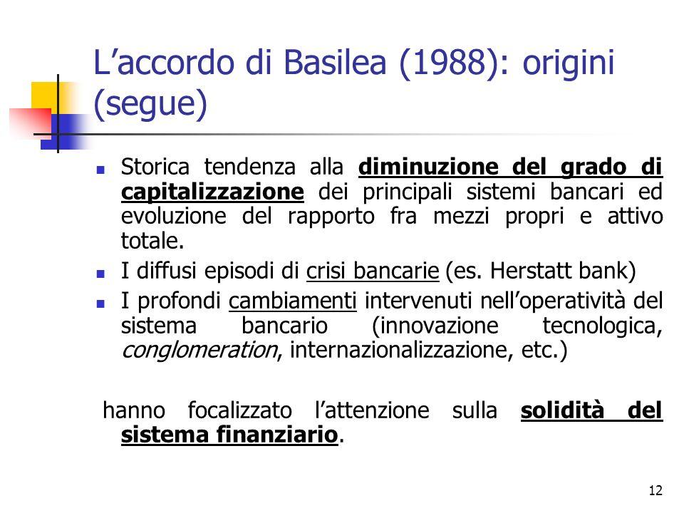 L'accordo di Basilea (1988): origini (segue)