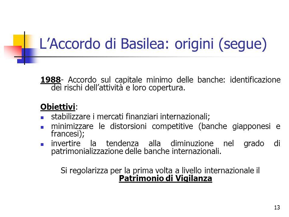 L'Accordo di Basilea: origini (segue)