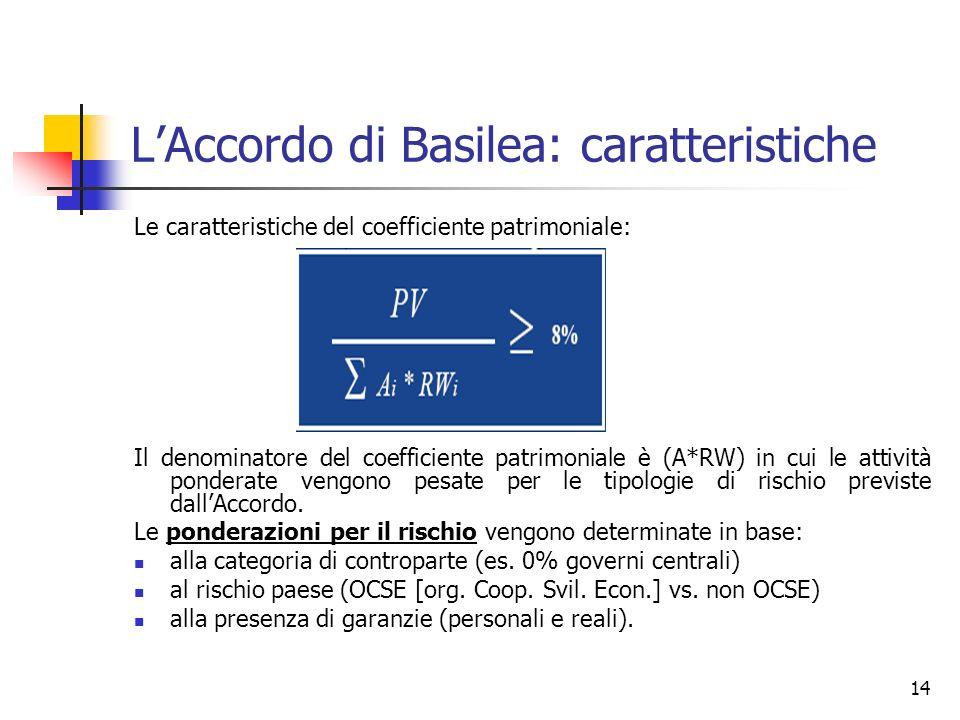 L'Accordo di Basilea: caratteristiche