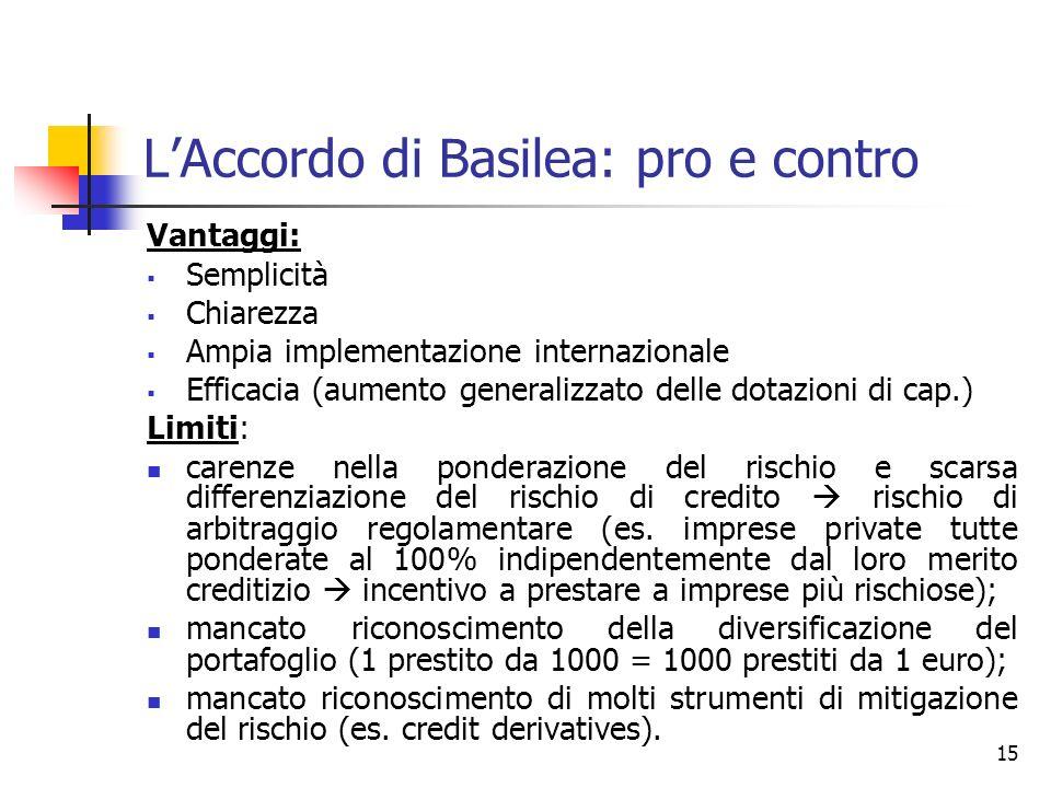 L'Accordo di Basilea: pro e contro