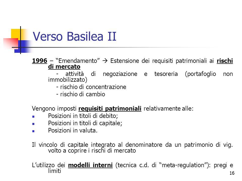 Verso Basilea II 1996 – Emendamento  Estensione dei requisiti patrimoniali ai rischi di mercato.