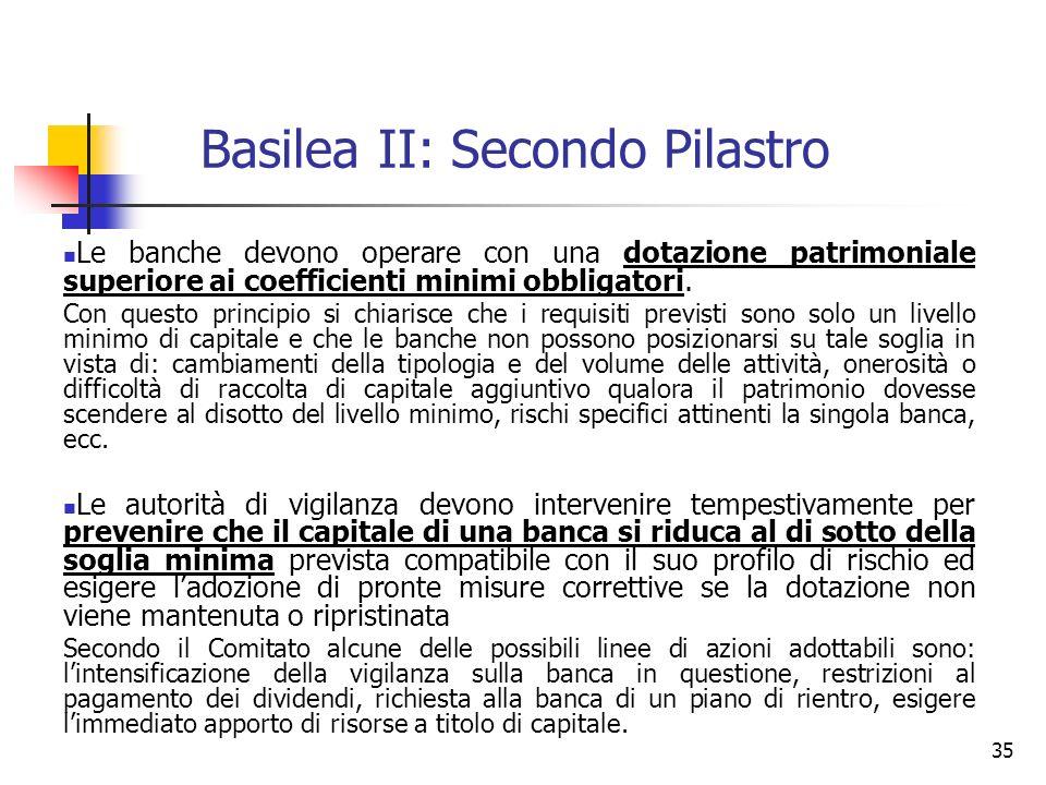 Basilea II: Secondo Pilastro