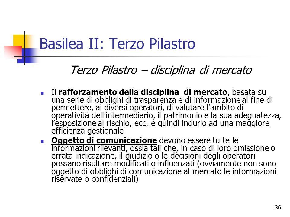 Basilea II: Terzo Pilastro