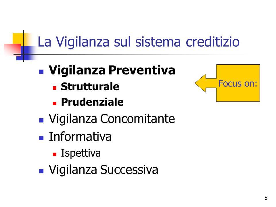 La Vigilanza sul sistema creditizio