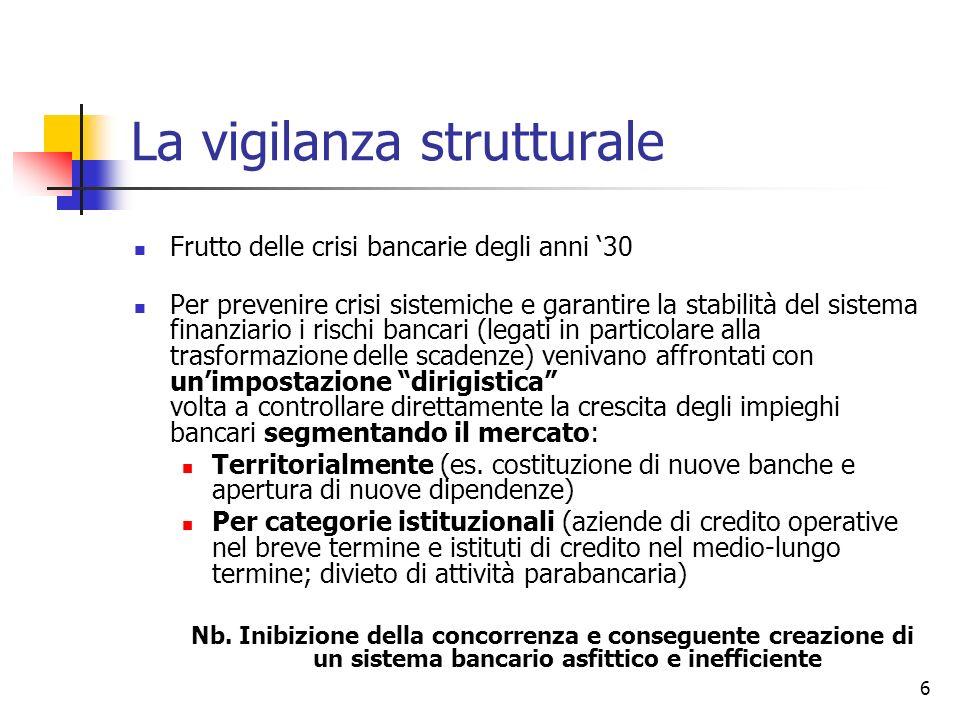 La vigilanza strutturale