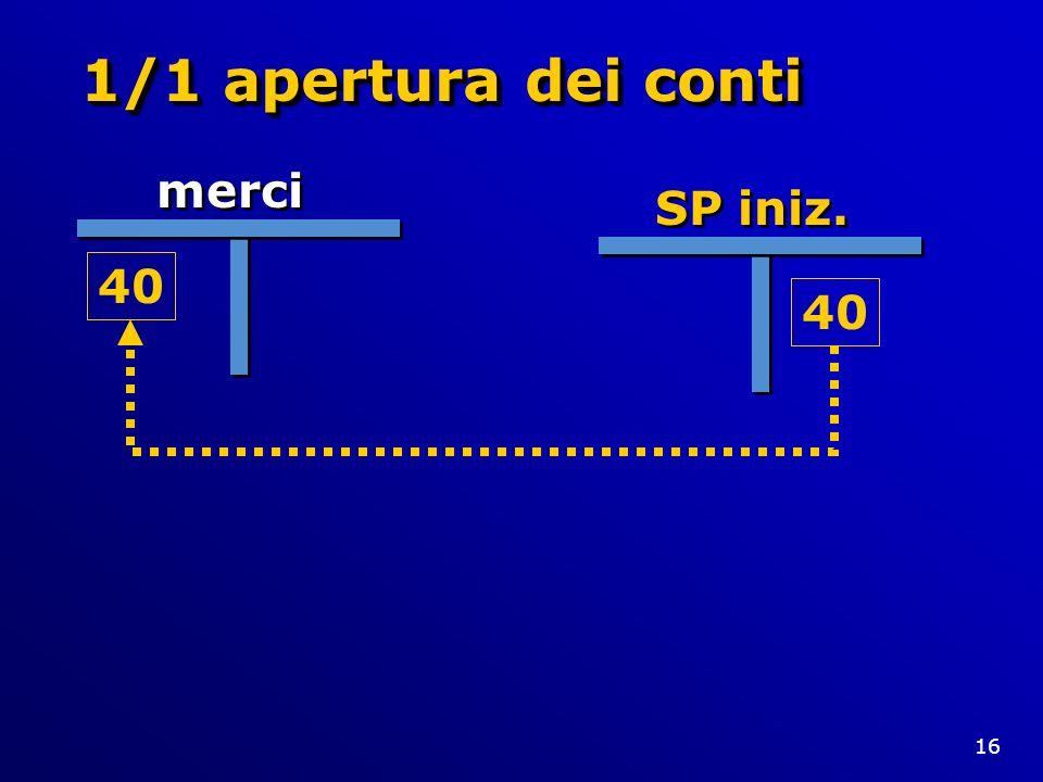 1/1 apertura dei conti merci SP iniz. 40