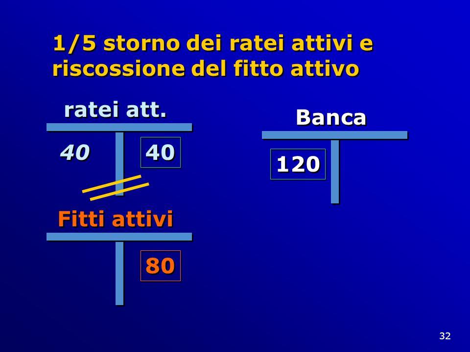 1/5 storno dei ratei attivi e riscossione del fitto attivo