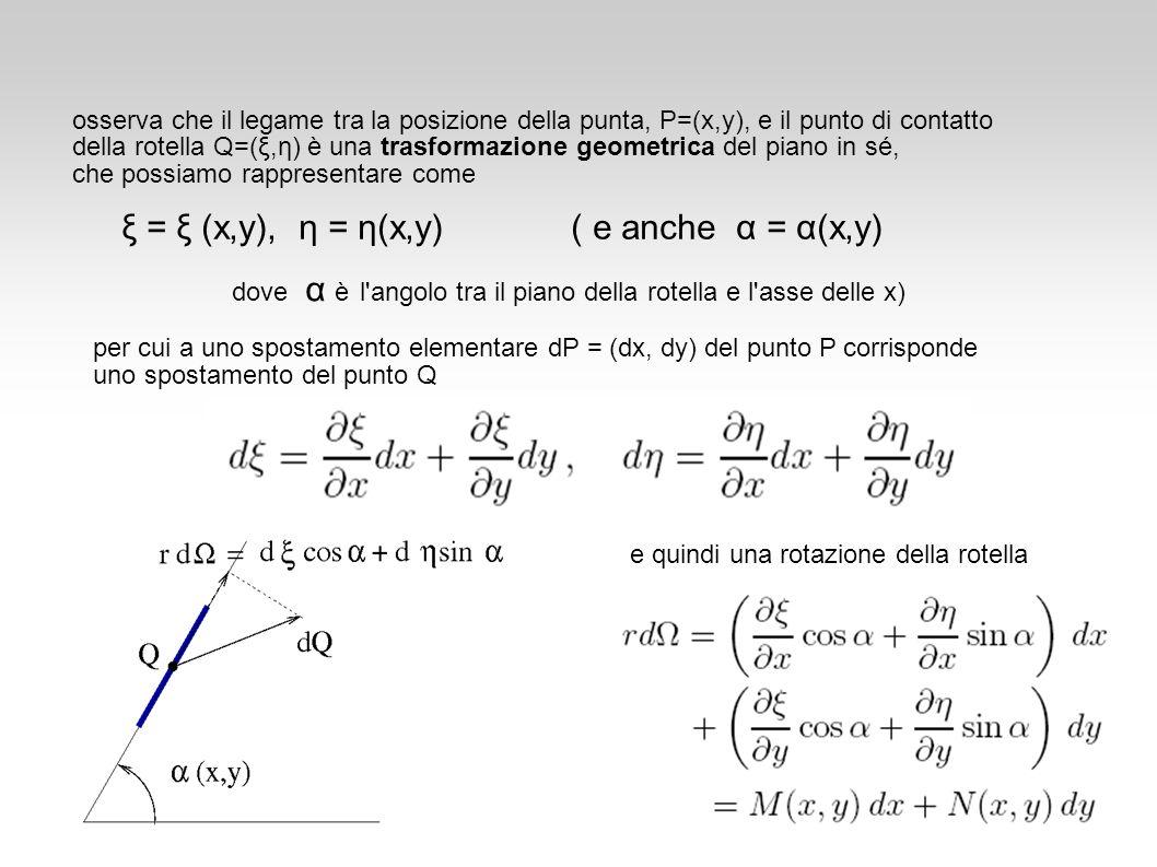 osserva che il legame tra la posizione della punta, P=(x,y), e il punto di contatto