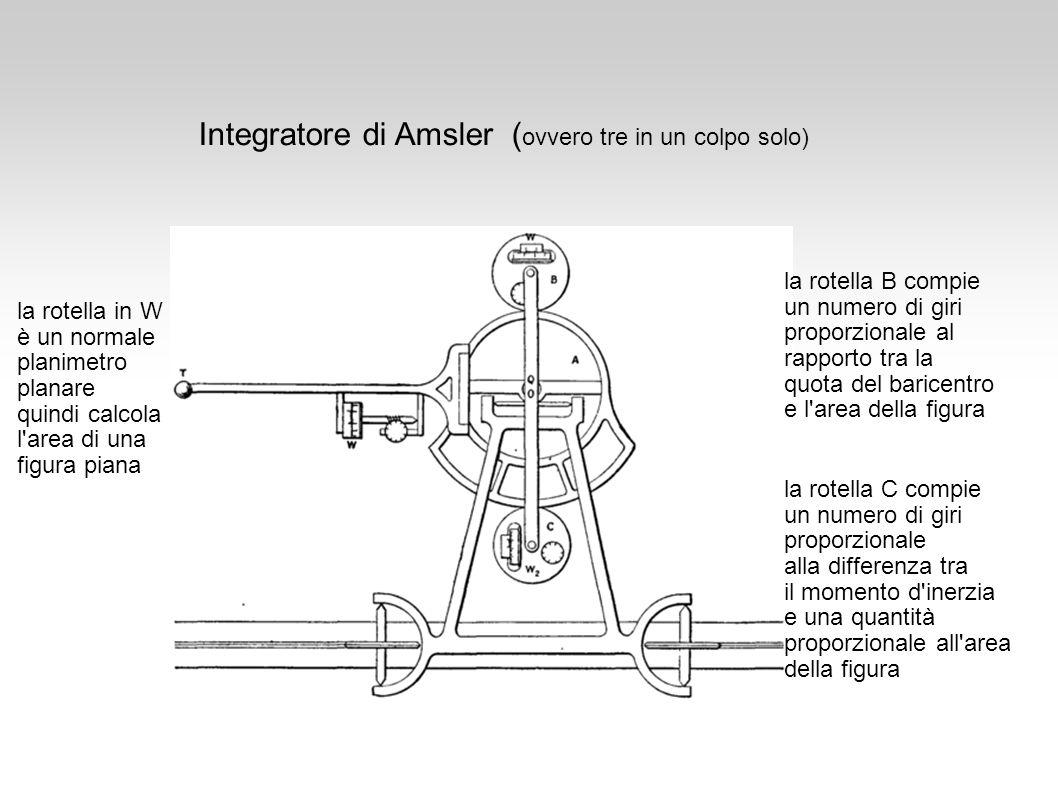 Integratore di Amsler (ovvero tre in un colpo solo)