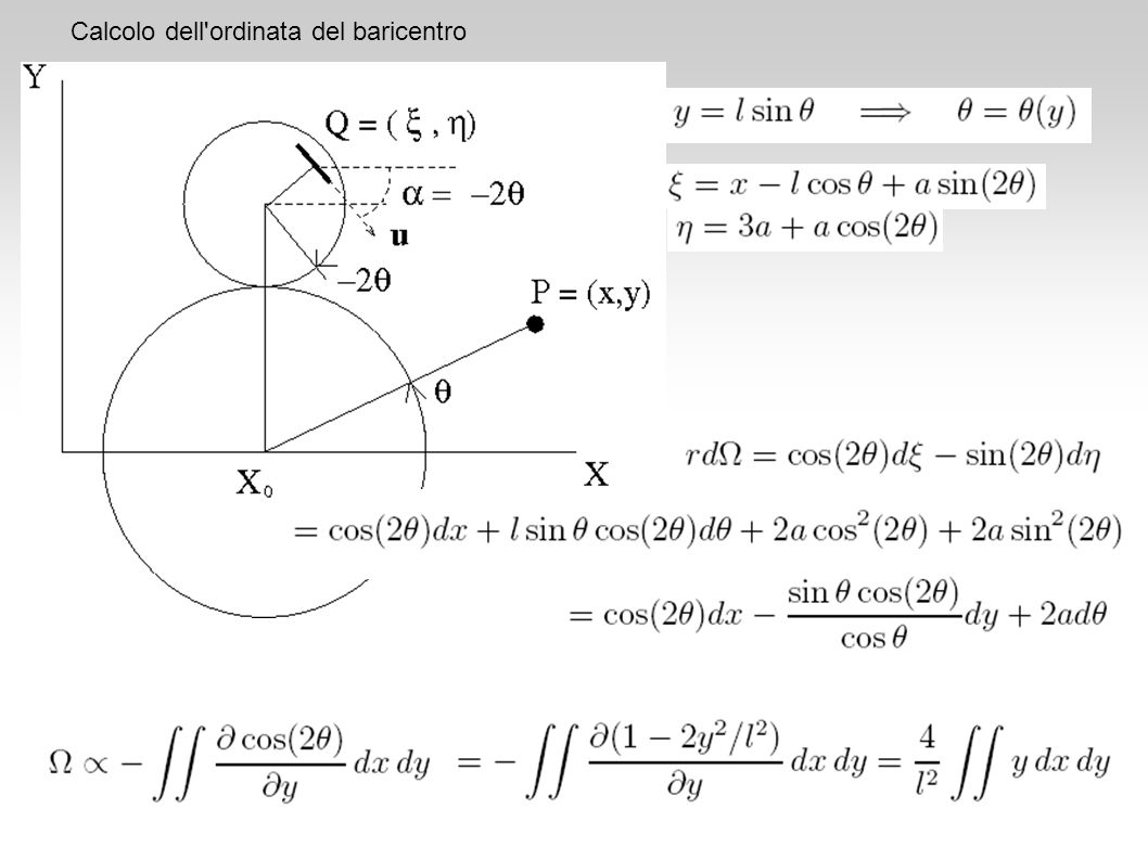 Calcolo dell ordinata del baricentro
