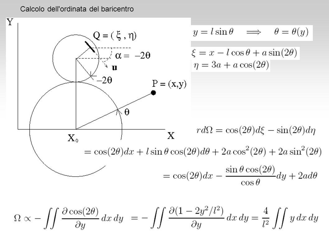 Calcolo dell ordinata del baricentro