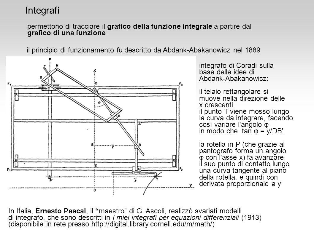 Integrafi permettono di tracciare il grafico della funzione integrale a partire dal. grafico di una funzione.