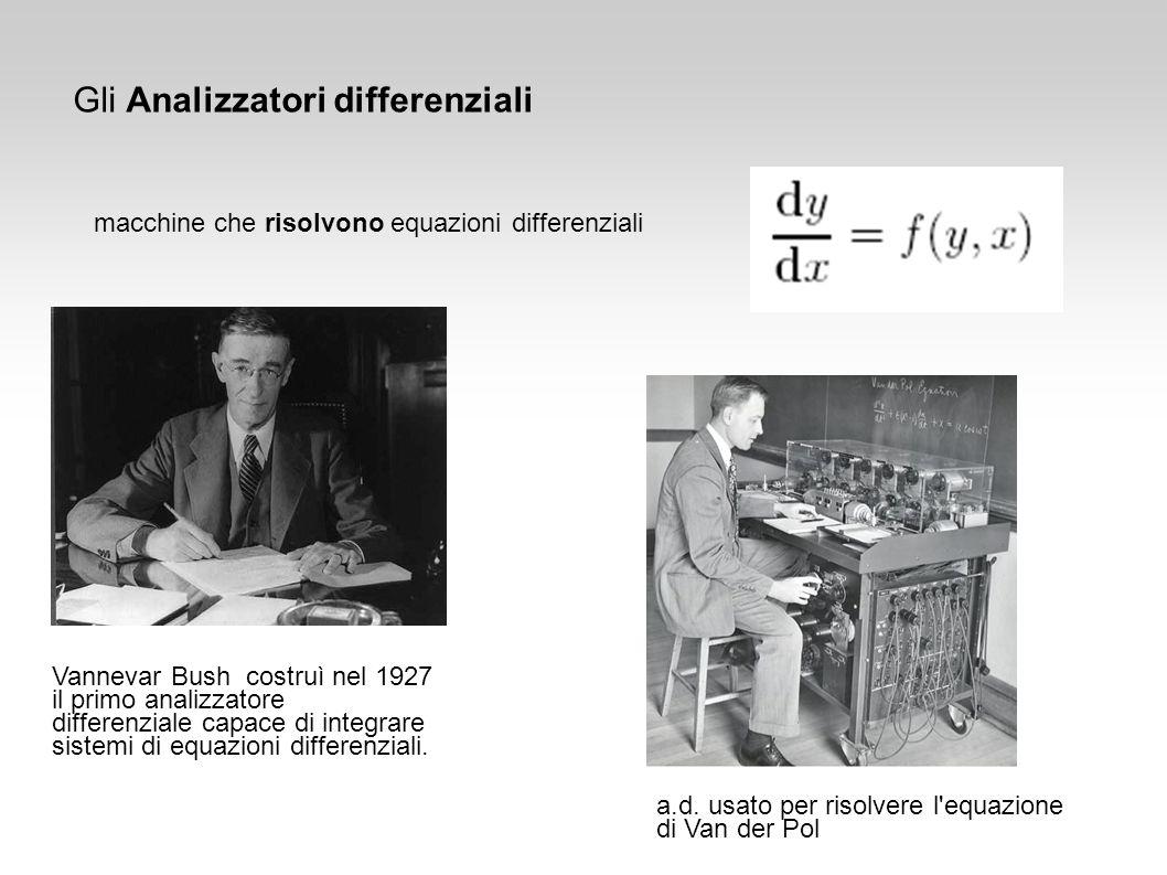 Gli Analizzatori differenziali